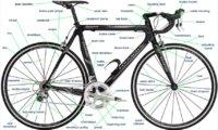Bicycle parts diagram.jpg